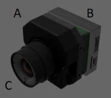 A)The camera, B) The video card,C )The lens